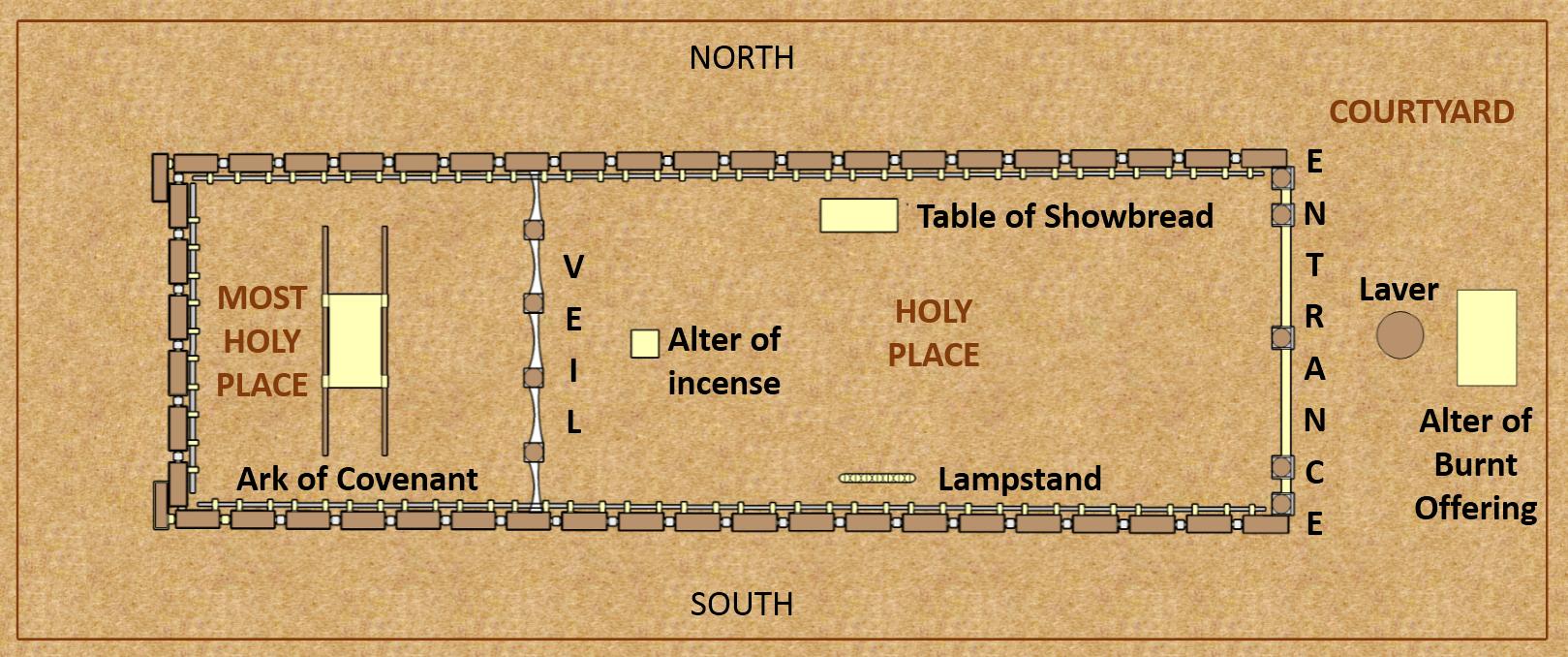 Post 26 Earthly Tabernacle3